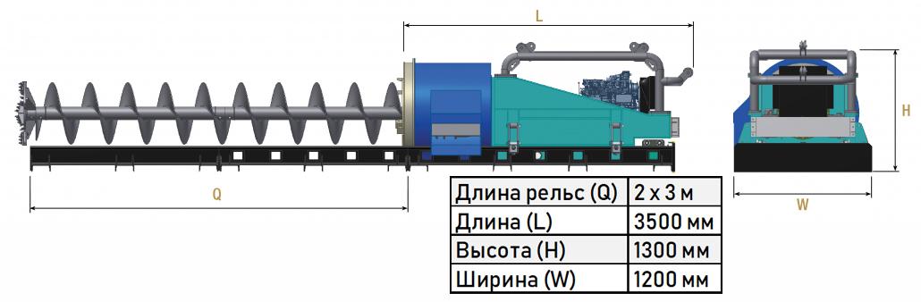 Габариты системы горизонтального бурения модели OYS-42