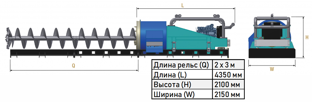 Габариты системы горизонтального бурения модели OYS-72