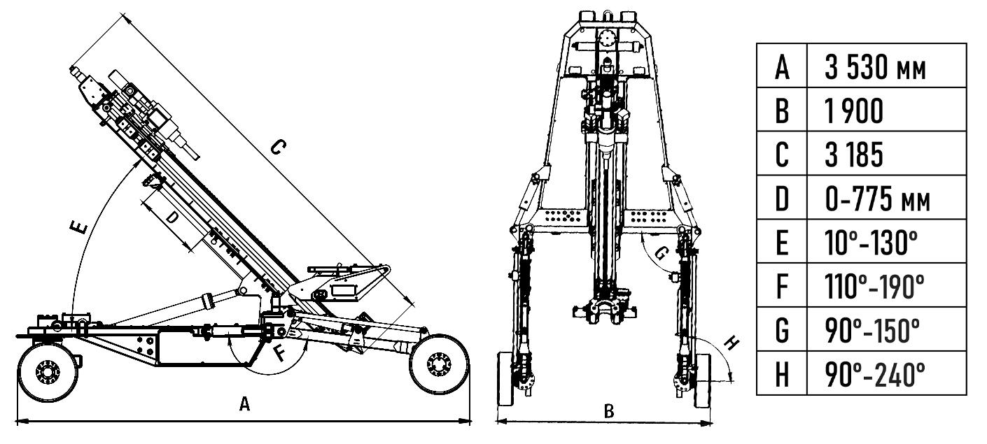 Иллюстрация габаритов буровой установки Figaro Pauk